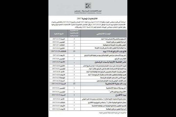 الحكومة تعلن الجدول الزمني للإنتخابات المحلية