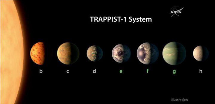 ناسا: هناك كواكب قابلة للعيش عليها