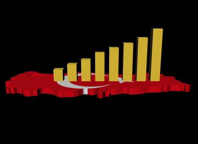 الاقتصاد التركي يشهد انتعاشاً كبيراً