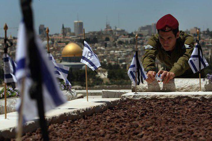 مشروع قانون أمام الكنيست لمنع تقسم القدس