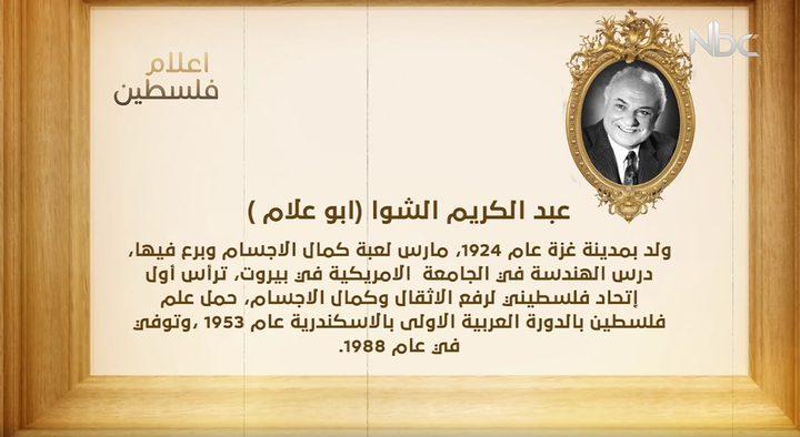من أعلام فلسطين: عبد الكريم الشوا