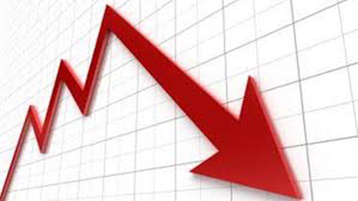 انخفاض مؤشر بورصة فلسطين بنسبة 0.42%