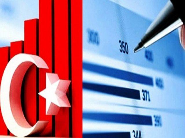 """""""موديز"""": أداء جيد لاقتصاد تركيا في مواجهة المخاطر السياسية"""