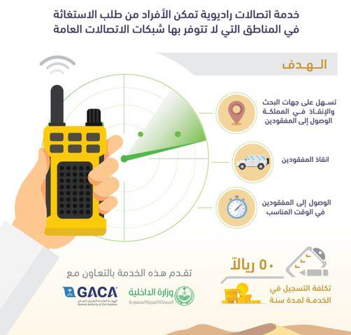 هيئة الاتصالات السعودية لهواة البر والبحر:خدمة  إنقاذ في حالات الطوارئ!