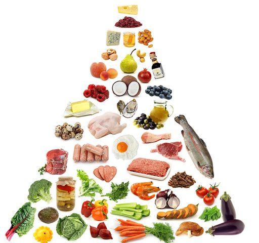 تقليل الوزن عبر تغيير نظام المكافأة
