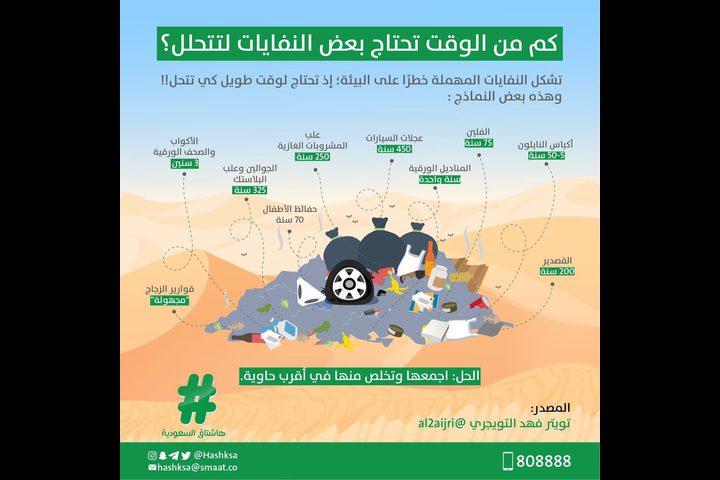كم من الوقت تحتاج النفايات لتتحلل