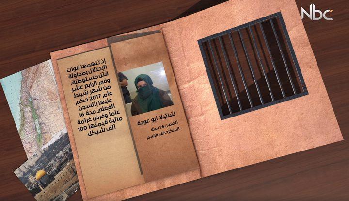 هوية أسيرة: شاتيلا أبو عودة