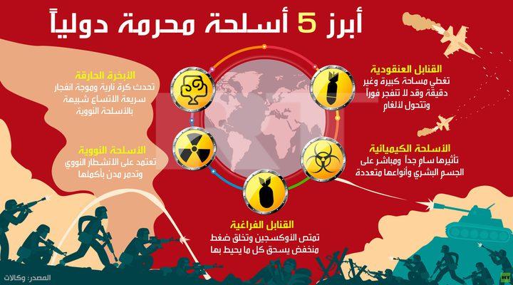أبرز الأسلحة المحرمة دوليا