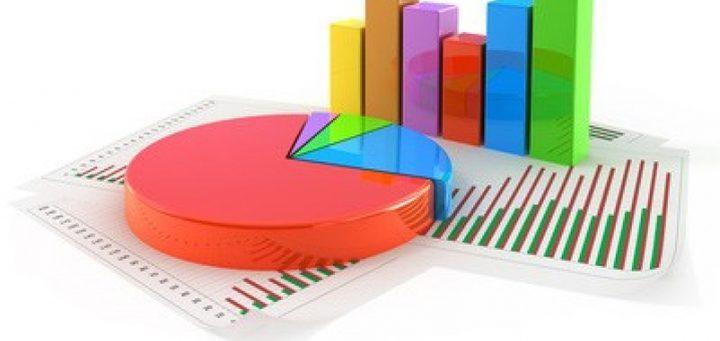الإحصاء: ارتفاع الرقم القياسي لأسعار الجملة