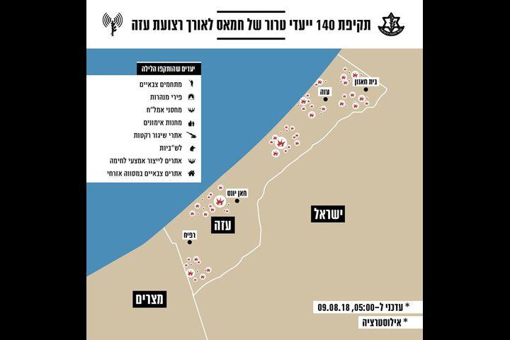 قوات الاحتلال تعلن قصفها لأكثر من 140 موقع في غزة