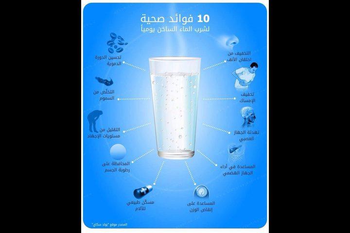 10 فوائد صحية لشرب الماء الساخن يوميا
