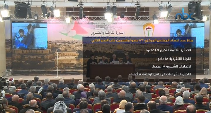 بالفيديو.. تعرف على المجلس المركزي الفلسطيني