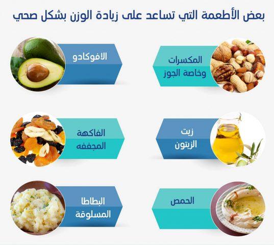 أطعمة تزيد من وزنك بشكل صحي