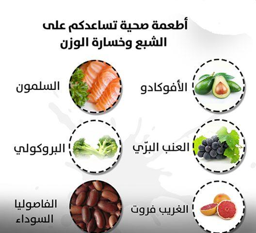أطعمة صحية تساعد على خسارة الوزن