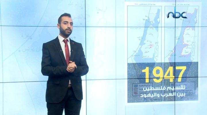 أهم قرارات الأمم المتحدة المتعلقة بفلسطين