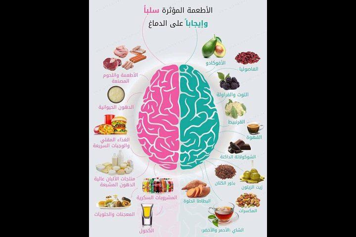 الأطعمة المؤثرة سلبًا وإيجابا على الدماغ