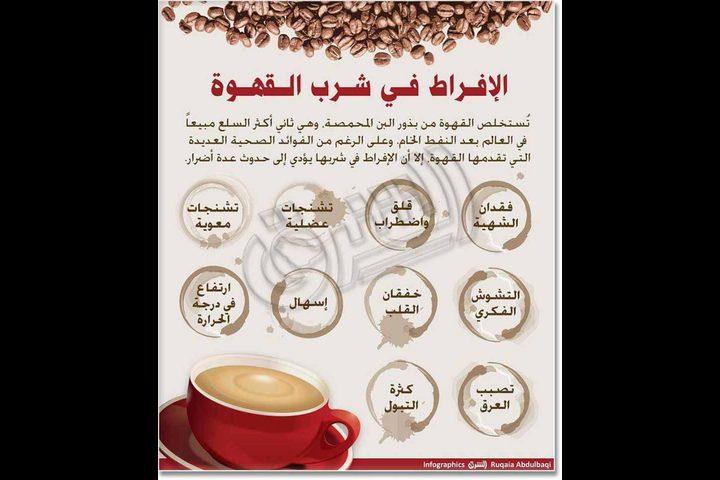 أضرار الإفراط في شرب القهوة