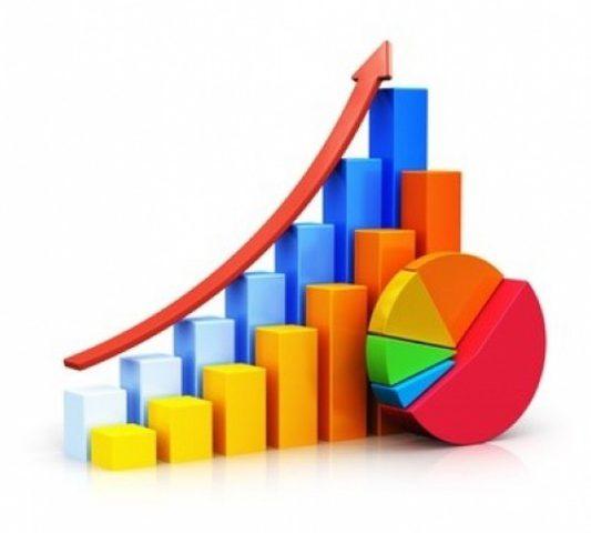 ارتفاع الرقم القياسي لكميات الإنتاج الصناعي في فلسطين خلال شباط