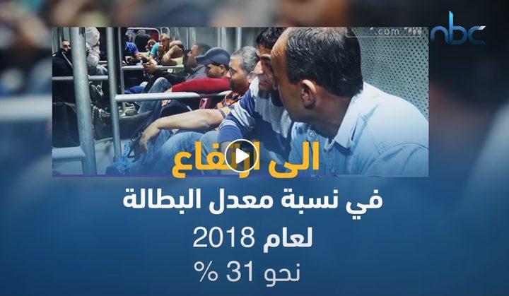 ارتفاع معدل البطالة في فلسطين في عام 2018 بنسبة 31%