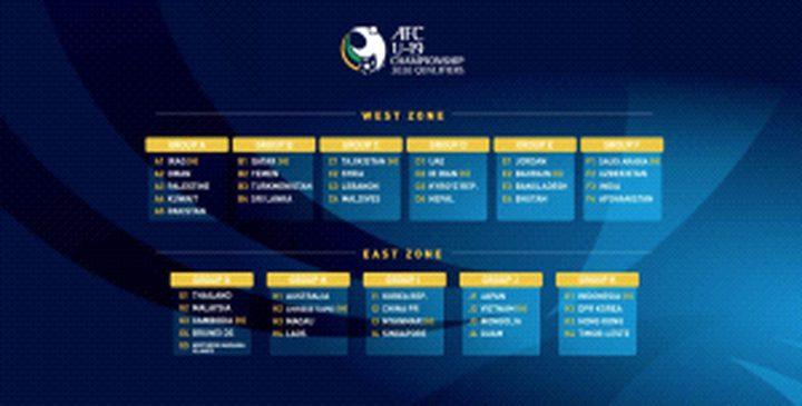 منتخبنا يواجه العراق وعمان والكويت في تصفيات كأس آسيا للشباب