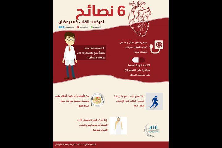 نصائح لمرضى القلب في رمضان