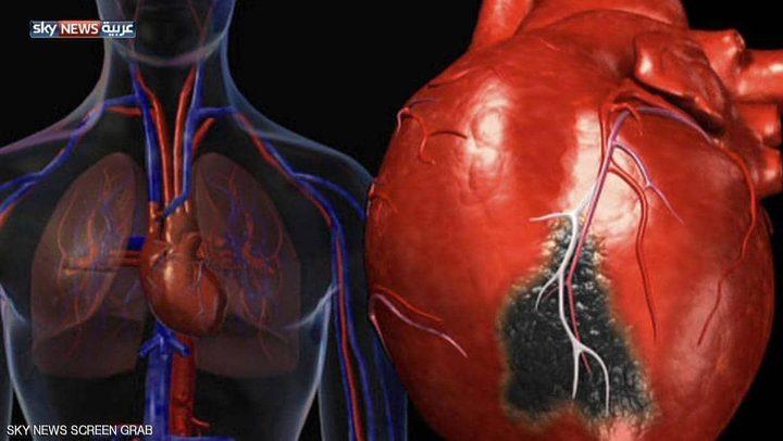 دراسة: رفع الأثقال مفيد لحرق دهون القلب