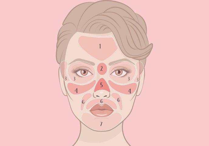 أماكن ظهور البثور في الوجه تخبركِ عن حالتكِ الصحية