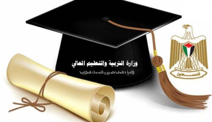 طالع الرابط: التعليم العالي تعلن عن منح دراسية في مصر