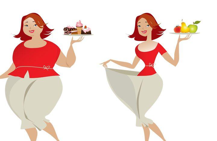 الوزن الثابت بعد الحمية الغذائية