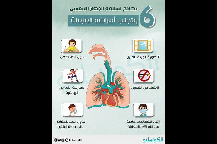 نصائح لسلامة الجهاز التنفسي
