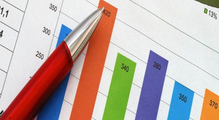 ارتفاع الرقم القياسي لأسعار الجملة من العام الجاري