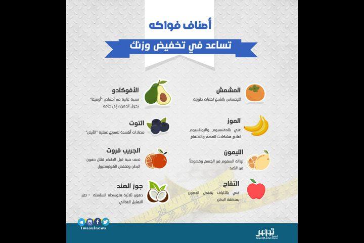 أصناف فواكه تساعد في تخفيض وزنك