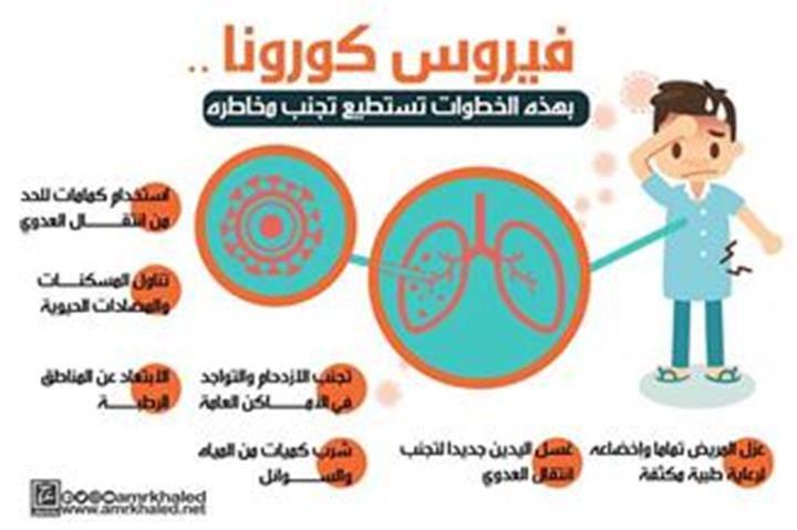 الصحة: لايوجد إصابات بفايروس كورونا في فلسطين