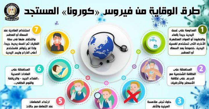 الخياط: يجب الالتزام بإجراءات الوقاية لتجنب فايروس كورونا