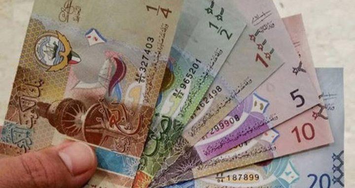أسعار صرف العملات مقابل الدينار الكويتي