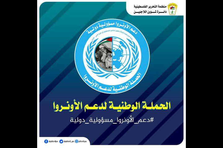 """""""اللاجئين"""" تطلق حملة رقمية لدعم الأونروا على التواصل الاجتماعي"""