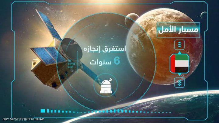 """الامارات تطلق """"مسبار الأمل"""" أول مشروع عربي لاستكشاف المريخ"""