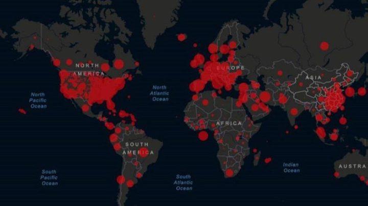 20 مليون إصابة كورونا.. وأميركا والبرازيل والهند في الصدارة