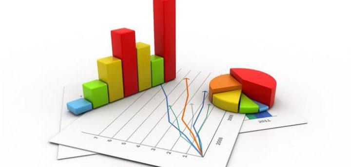 الاحصاء: ارتفاع طفيففي مؤشر أسعار المستهلك خلال شهرآب