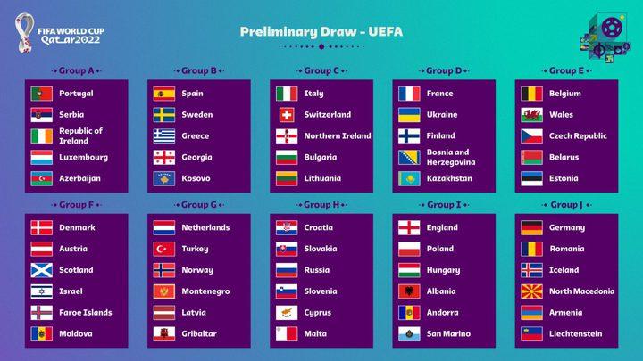 التصفيات الأوروبية المؤهلة إلى كأس العالم قطر 2022