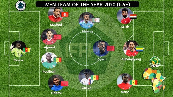 6 لاعبين عرب في تشكيلة أفضل اللاعبين الأفارقة لعام 2020