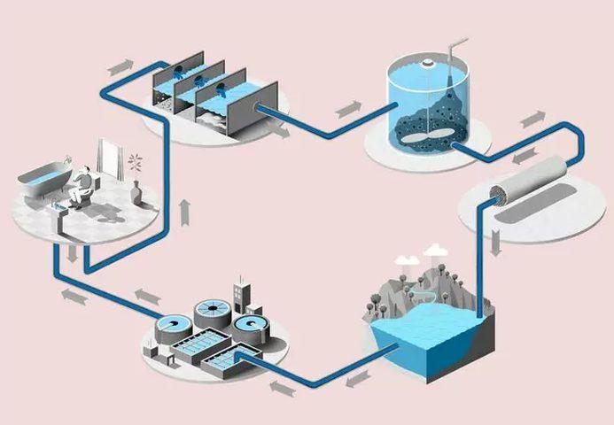 اطلاق مشروعي محطة معالجة المياه العادمة وخط وادي السمن في الخليل
