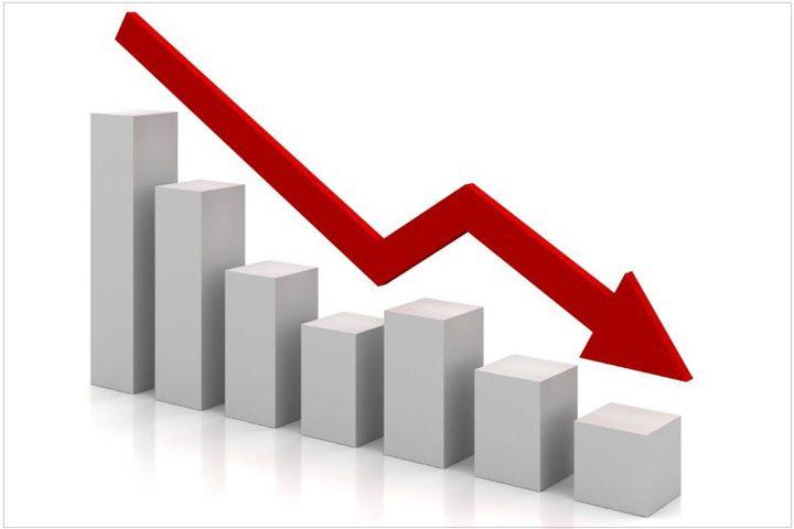 أسعار الجملة تسجل انخفاضا بنسبة 0.49% في الربع الثاني